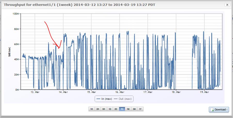 Palo Alto Bandwidth 2