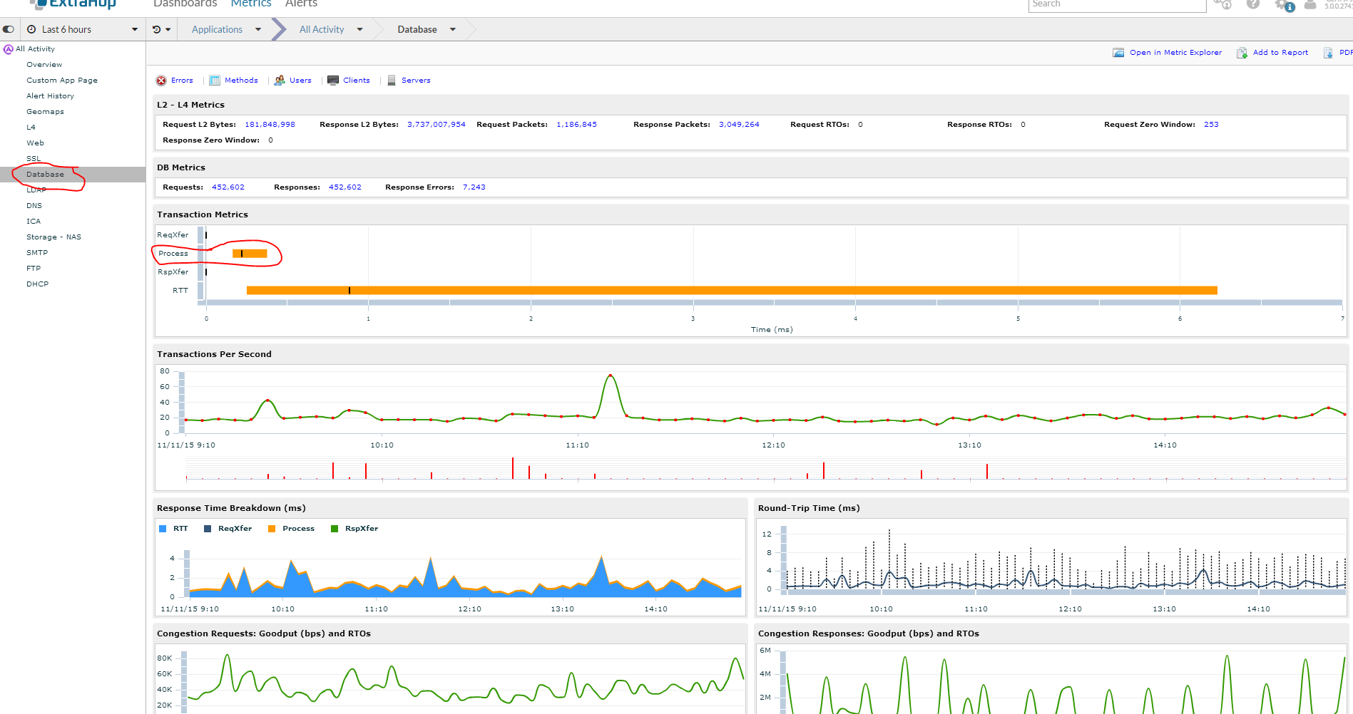 Review:ExtraHop and VMWare DVS enables you to get deeper ...