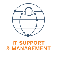 IT-Support-and-Management